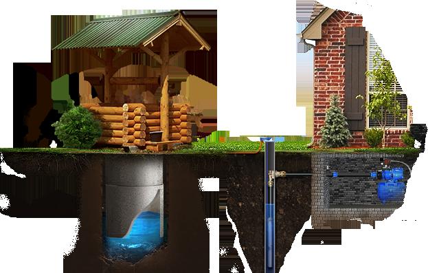 Скважина или колодец как альтернатива для частного водоснабжения